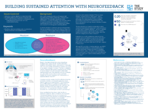 "Poster board of ""Building Sustained Attention with Neurofeedback"""